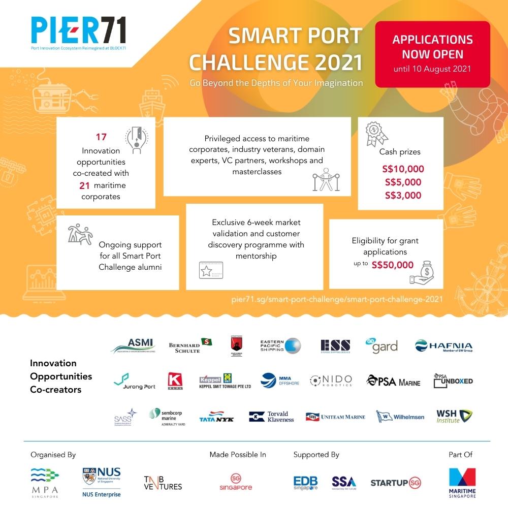 Smart Port Challenge 2021